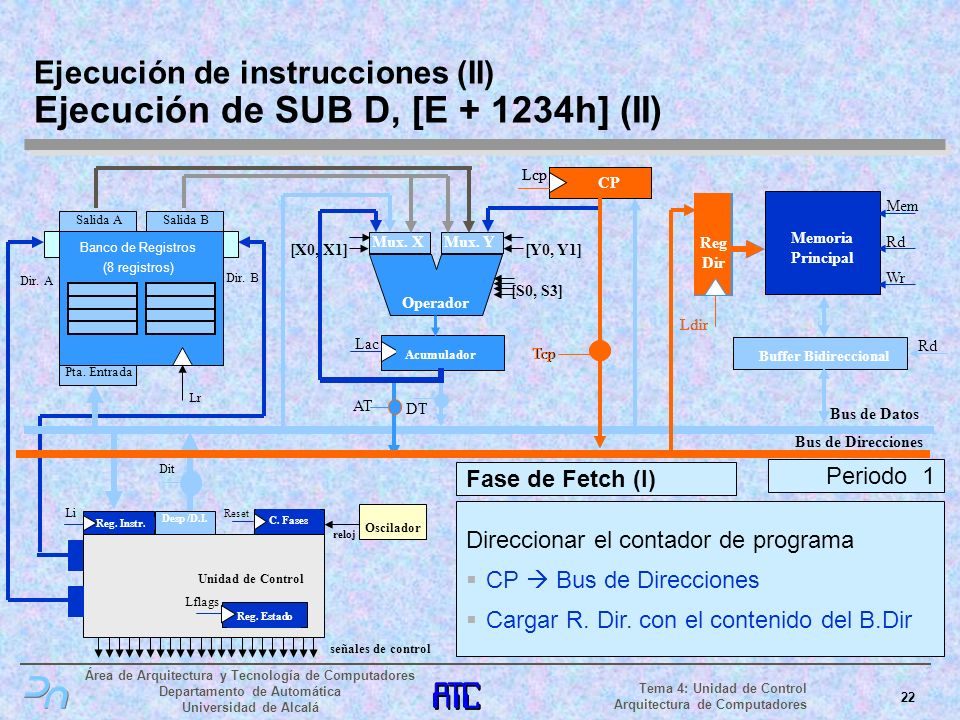 Ejecución de instrucciones (II) Ejecución de SUB D, [E + 1234h] (II)